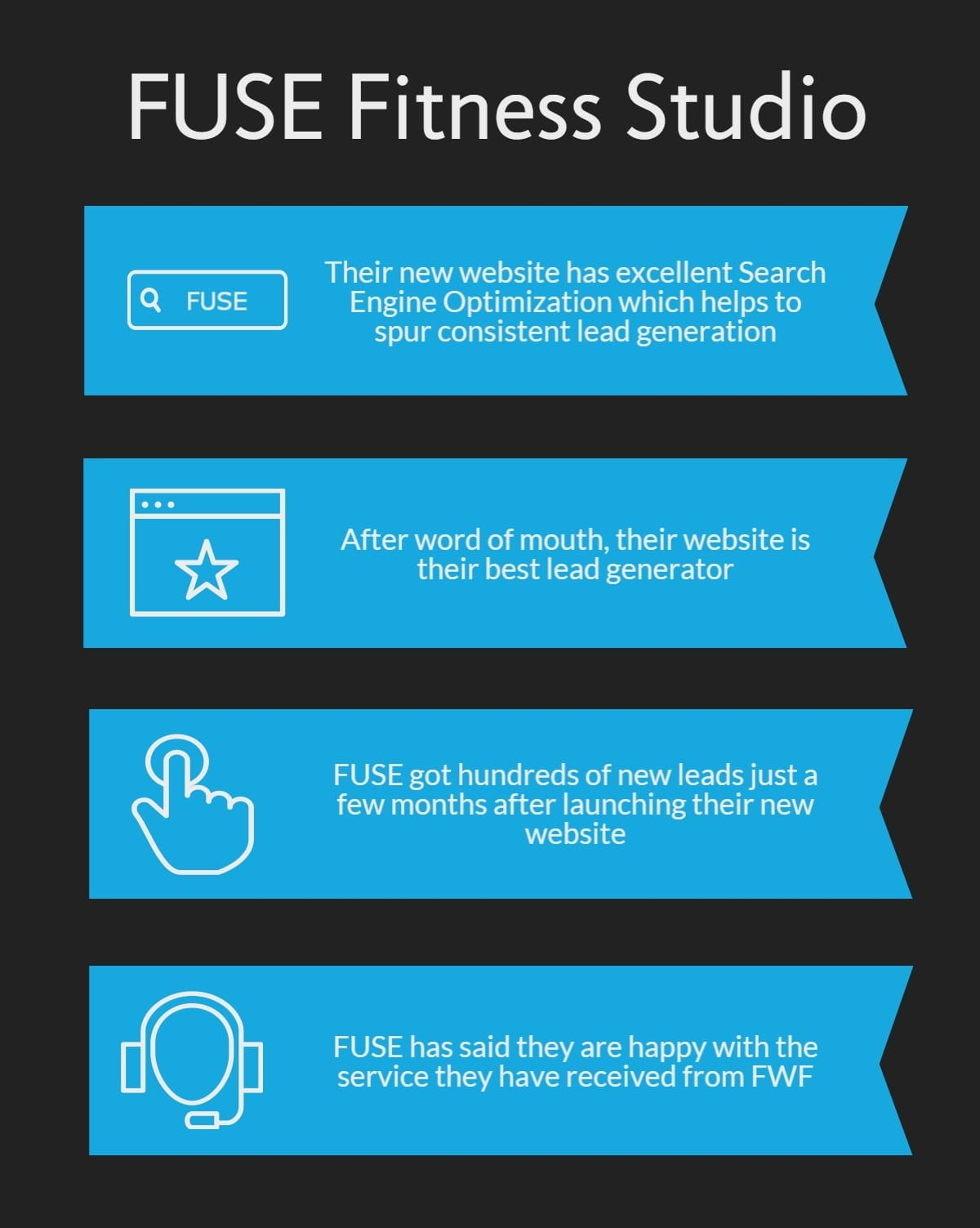 Case Study: Fuse Fitness Studio - Fitness Web Design